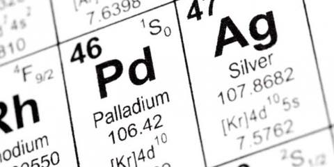 How To Memorize The Periodic Table Modernmom